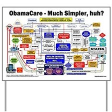 ObamaCare Simplified Flow Chart Yard Sign