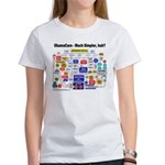 ObamaCare Simplified Flow Chart Women's T-Shirt