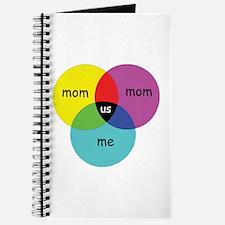 venn1MomMomMe Journal