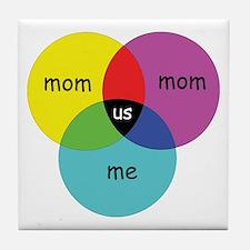 venn1MomMomMe Tile Coaster