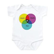 venn1MomMomMe Infant Bodysuit