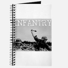 Cute World militaries Journal