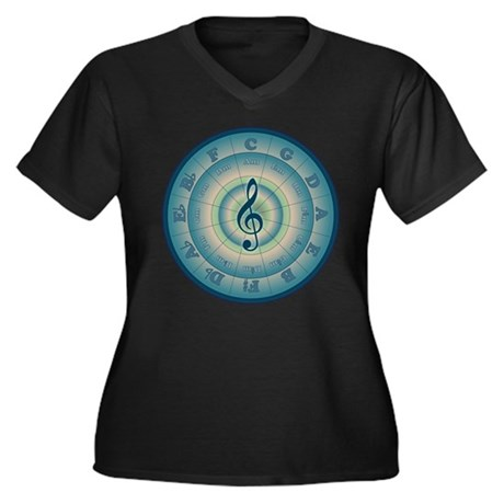 Colorful Circle of Fifths Women's Plus Size V-Neck