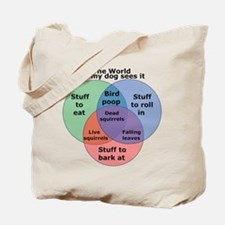 How My Dog Sees the World Tote Bag