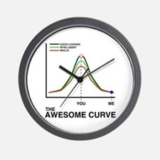 The Awesome Curve Wall Clock