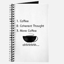 Coffee List More Coffee Journal