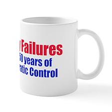 City Failures Mug
