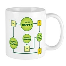 Key to Happiness Mug