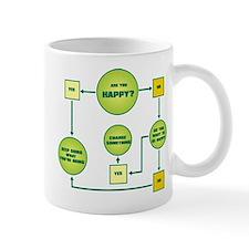 Key to Happiness Small Mug
