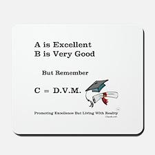 C=DVM Mousepad