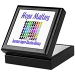 Hope Matters Keepsake Box