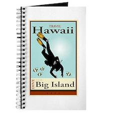 Travel Hawaii Journal