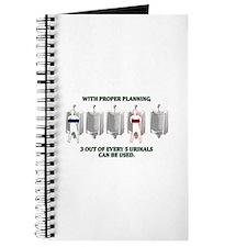 3 of 5 Urinals Journal
