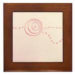Pink Rose Eye Framed Tile