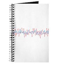 Sound Waves Journal