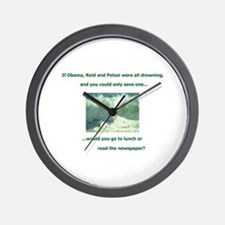 What would YOU do?! Wall Clock