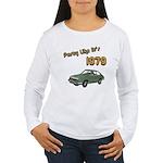Party Like It's 1979 Women's Long Sleeve T-Shirt