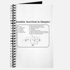 """Zombie Mathematical Model"" Journal"