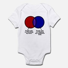 HIMYM Cecilia Infant Bodysuit