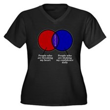 HIMYM Cecilia Women's Plus Size V-Neck Dark T-Shir