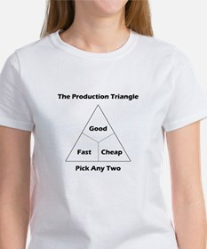 The Production Triangle Women's T-Shirt