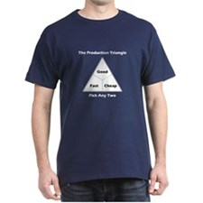 The Production Triangle T-Shirt