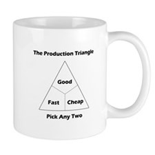 The Production Triangle Mug