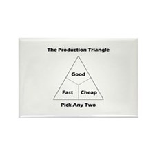 The Production Triangle Rectangle Magnet