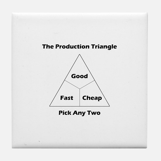 The Production Triangle Tile Coaster