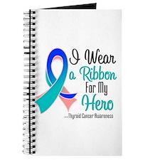 Hero - Thyroid Cancer Journal