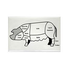 Pork Diagram Rectangle Magnet