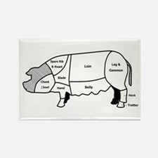 Pork Diagram Rectangle Magnet