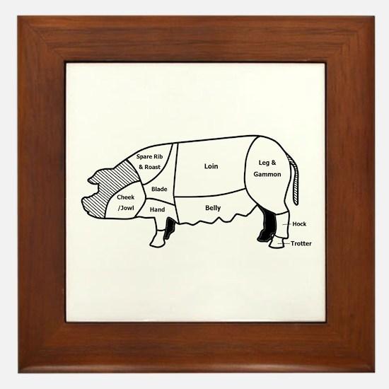 Pork Diagram Framed Tile