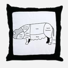 Pork Diagram Throw Pillow