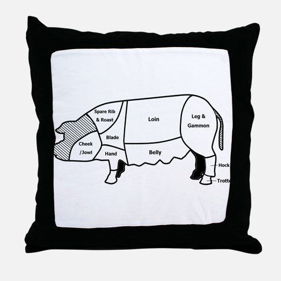 Pork Diagram Throw Pillow