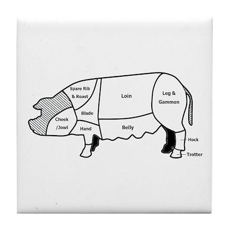Pork Diagram Tile Coaster