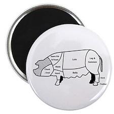 """Pork Diagram 2.25"""" Magnet (10 pack)"""