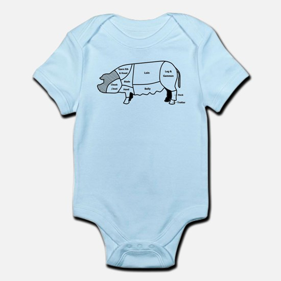 Pork Diagram Infant Bodysuit