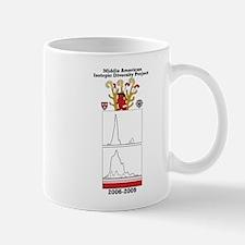 Funny Isotope Mug