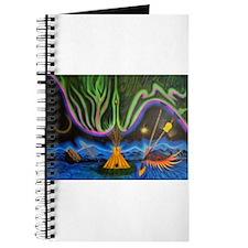 Instruments Journal