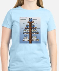 Government flow chart T-Shirt