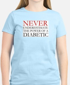 Never Underestimate... Diabetic T-Shirt