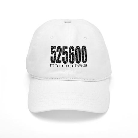 525600 Minutes Cap