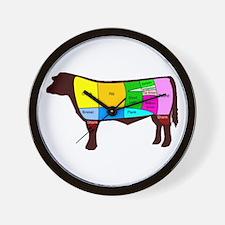 Beef Cuts Wall Clock