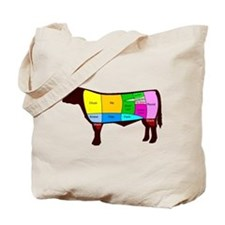 Beef Cuts Tote Bag