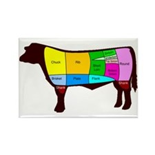 Beef Cuts Rectangle Magnet (10 pack)