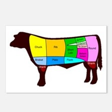 Beef Cuts Postcards (Package of 8)