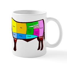Beef Cuts Mug