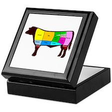 Beef Cuts Keepsake Box