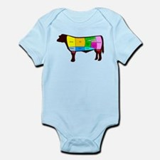 Beef Cuts Infant Bodysuit